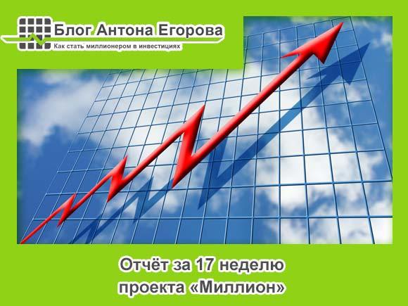 инвестиционный-отчёт