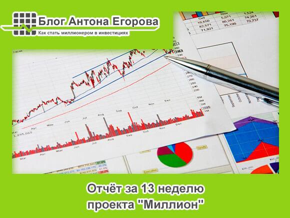 инвестиционный отчёт