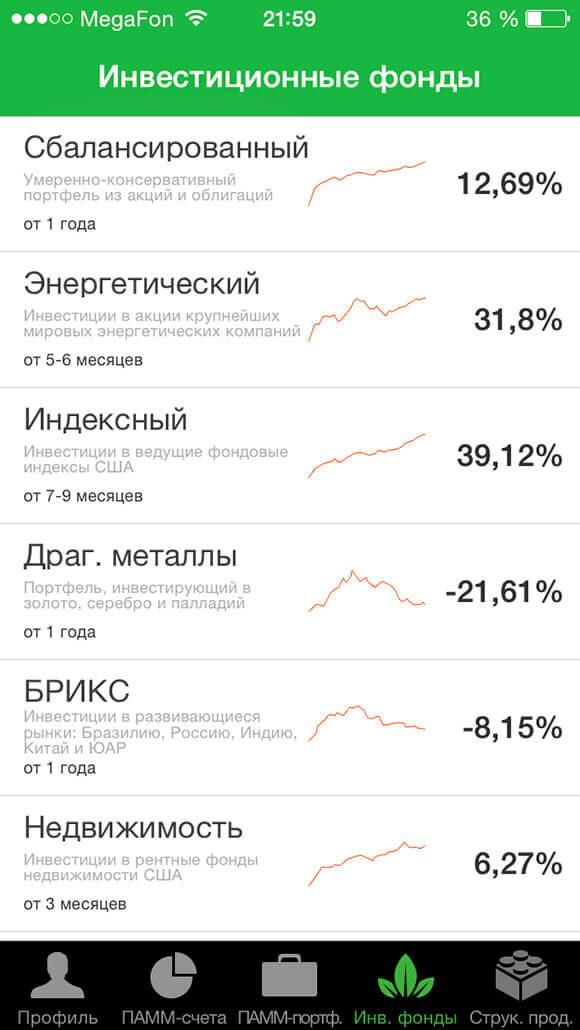 Скриншот рейтинга