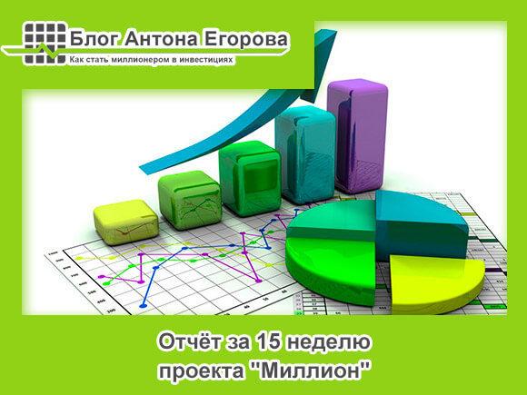 Заголовок инвестиционного отчёта