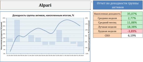 скриншот отчёта