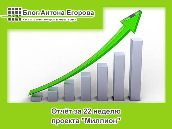 Отчёт по инвестициям