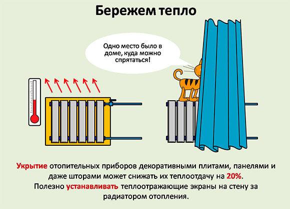 Пример экономии тепла