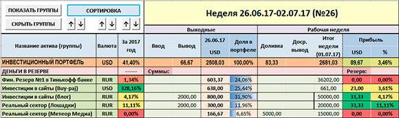 таблица отчёта июнь