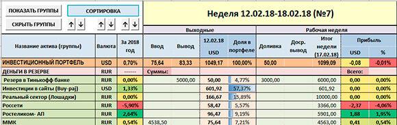 Скриншот портфеля инвестиций