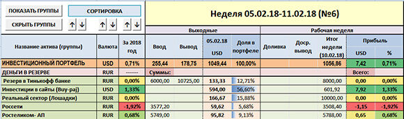 скриншот таблички с доходом
