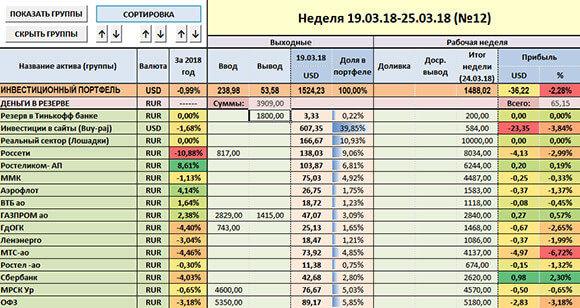 скриншот учётки за 25.03