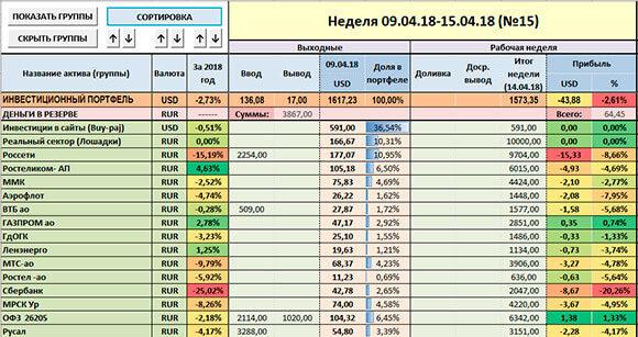 скриншот таблицы доходов за 11 неделю