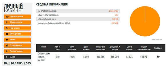Скриншот кабинета на 15.04
