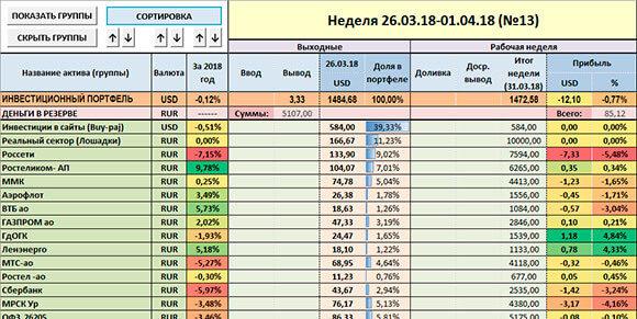 Таблица с отчётность за 9 неделю