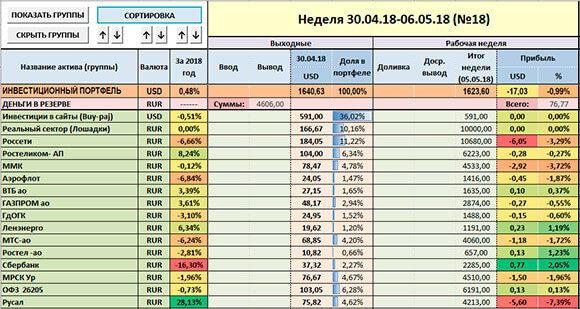 скриншот отчёта 0605