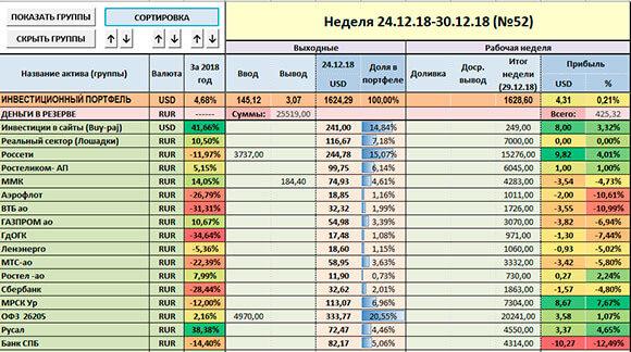 скриншот портфеля декабря