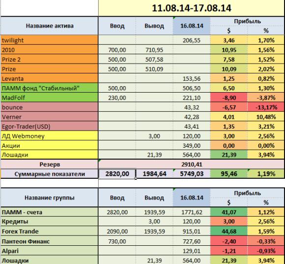 proekt-million week-33