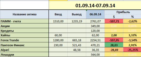 proekt-million week-36-group