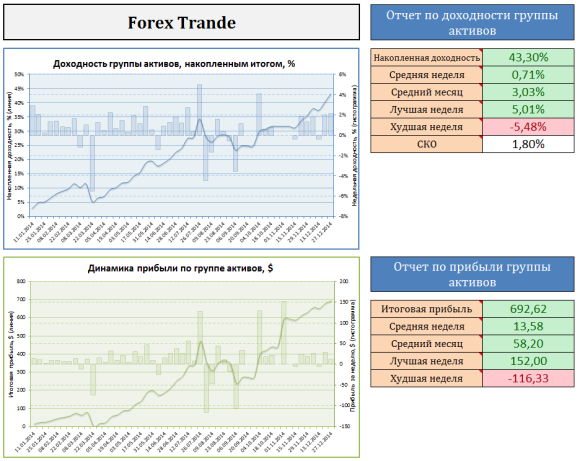 forex-trend-2014