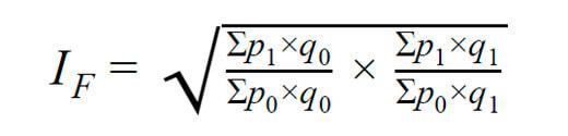 Рсчёт инфляции - индекс Фишера