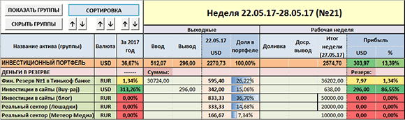 скриншот инвестиционного отчёта