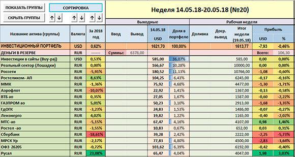 скриншот таблице эксель с активами