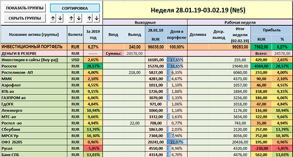 таблица учёта январь 2019