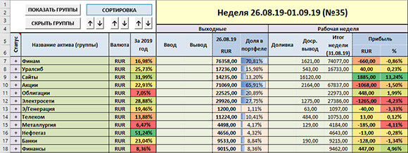 Скриншот таблицы